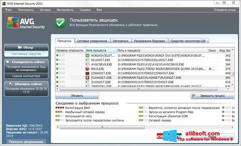 Ekrānuzņēmums AVG Windows 8