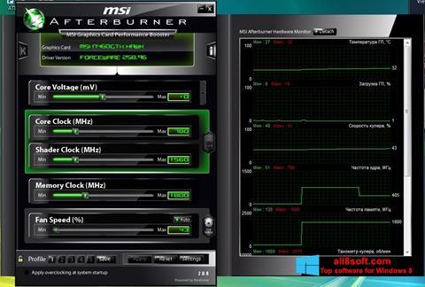 Ekrānuzņēmums MSI Afterburner Windows 8